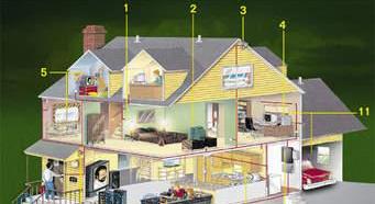 خانه هوشمند و اتوماسیون تجهیزات ساختمان BMS